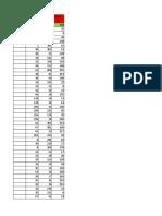 03071381320031 Teguhsamuderaparamesywara Pemodelan Statistical Analysis