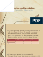 Posiciones diagnósticas