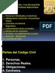 U-3 CODIGO CIVL EN LA ACT. INDUSTRIAL (1).pptx