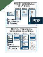 estructura de la biblia.docx
