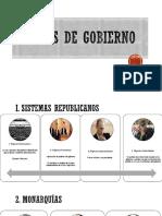 Formas de Gobierno (1)