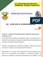 Derecho Electoral