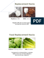 Food replacements.pdf