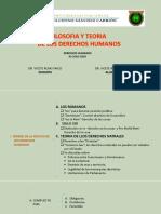 ESAYO Filosofia de los Derechos Humanos.pptx