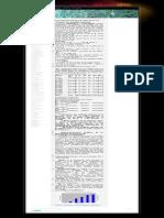 Distribuciones de Frecuencia - Probests Jimdo Page!