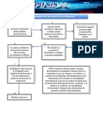 Flujograma Solicitud de Facturación 2017