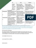 criteria for interwar debate including peer feedback