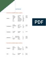 Medidas y Equivalencias Urg