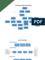 Ejemplo Mapa de Procesos