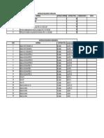 Material Examen Final de Plan Basico de Formacion Etb 2017-2018