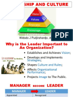 Leadership Strategy 2017