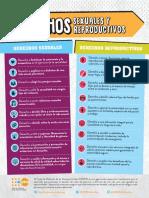 Infografia Dsr Web
