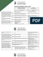 Planificacion Septimo Unidad 3 Mod