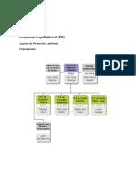 Lic. Daniel Loizzo Legislacion y Procedimientos Generales APRA , OPDS , MINISTERIO AMBIENTE NACION