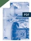 Chemchart Wr Color Rev.105