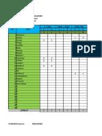 Data Diare Jan-mrt 2018