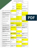 Raspunsuri Subiecte ELECTROTEHNICA Toamna 2012 SGC Blog
