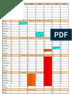 Planning Chart (Biasa)