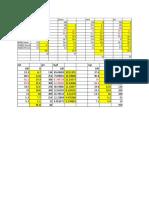 Gradation Data