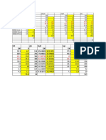 gradation data.pdf