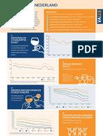 STIVA Factsheet Alcohol in Nederland de Feiten Op Een Rij (1)