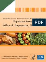 Population Survey Atlas of Exposures