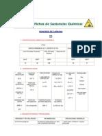 Ficha Quimica Monoxido Carbono