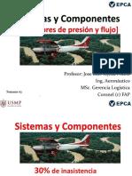 USMP Sistemas y Componentes 01 03