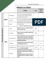 Tabla de Propiedades de Materiales (1)
