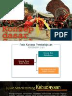 ISBD Materi 3 Konsep Dasar Budaya Ners B.pptx