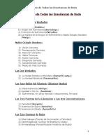 resumen_ensenanzas_buda_ns.pdf