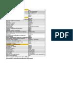 Transacciones SAP