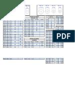 Tabela Fator k - Dobra