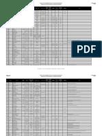 Cuadros Resumen Sustancias CSQA4