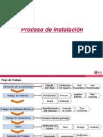 RAC Entrenamiento de Instalacion (Espanol)