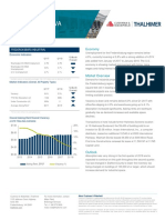 Fredericksburg Americas Alliance MarketBeat Industrial Q12018