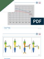 Inyector bomba TDI 1.9
