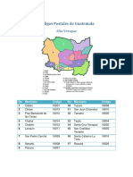 Codigos Postales de Guatemala Con Mapa