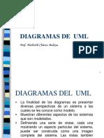 Diagramas UML.pdf