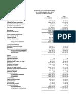 Estados Financieros CASO