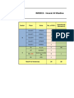 IMK015 EMARAH Sectorization Plan