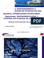 9.- Arbol de Fallas