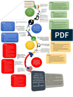literature review graphic final