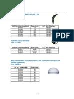 Catalog Implants Esmico