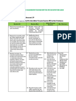 Tugas 2a. Penjabaran KI Dan KD Ke Dalam Indikator Pencapaian Kompetensi (IPK) Dan Materi Pembelajaran