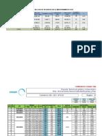 Consumo Según Factores Micropavimento 2015 - Rev17 - 14 11 2015