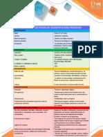 100504 Matriz de Criterios de Segmentación (1)
