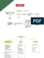 Inmunologia y Neoplasia