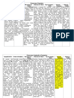 CaracterÃ-sticas de Las Estructuras de Personalidad[1] (1)