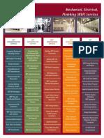 MEP-Services.pdf